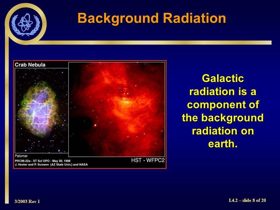 3/2003 Rev 1 I.4.2 – slide 8 of 20 Background Radiation Galactic radiation is a component of the background radiation on earth.