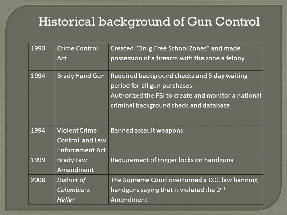 Historical background of Gun Control 1990 Crime Control Act Created Drug Free School Zones and made possession of a firearm with the zone a felony 199