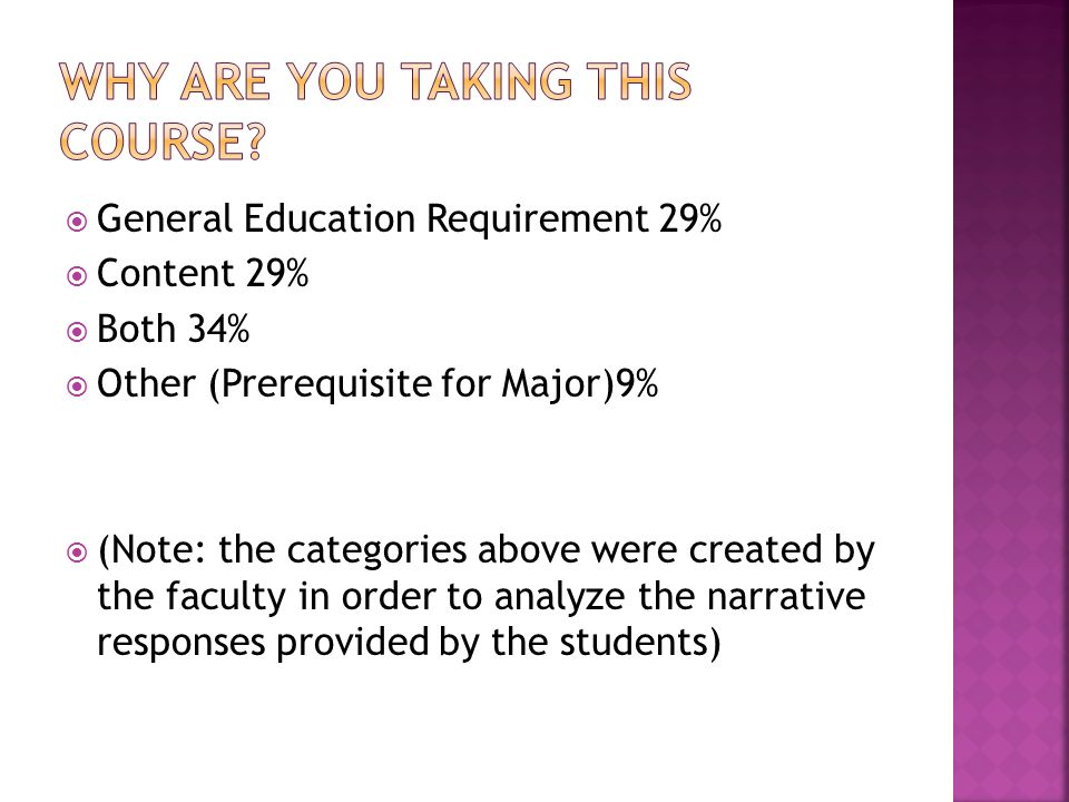 General Education Requirement 29% Content 29% Both 34% Other (Prerequisite for Major)9% (Note: the categories above were created by the faculty in order to analyze the narrative responses provided by the students)