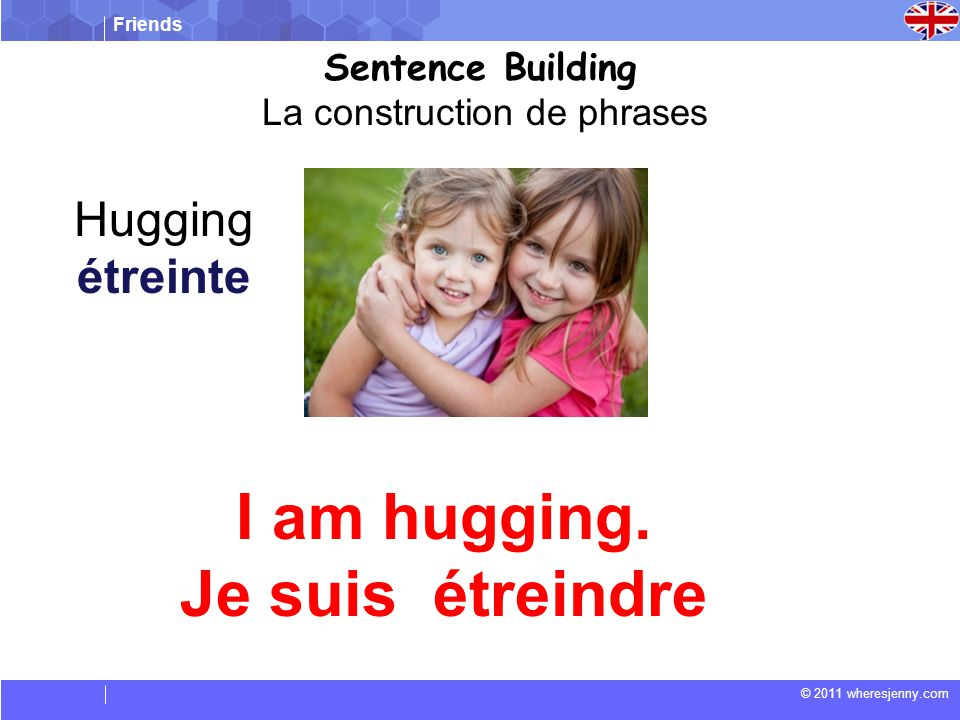 Friends © 2011 wheresjenny.com Sentence Building La construction de phrases Hugging étreinte I am hugging. Je suis étreindre