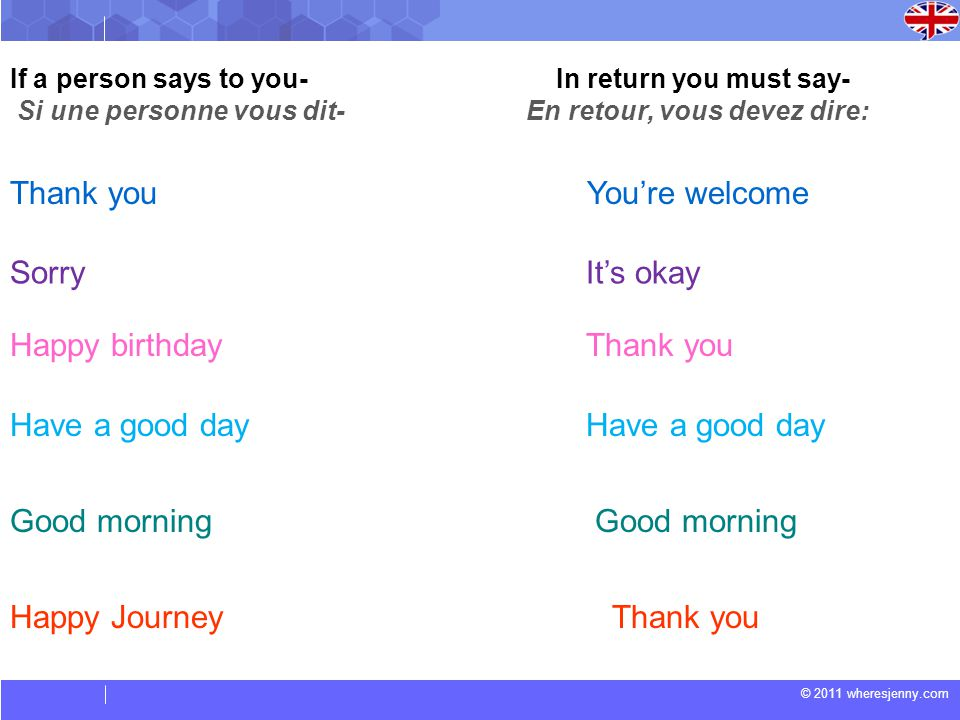 If a person says to you- In return you must say- Si une personne vous dit- En retour, vous devez dire: Thank you Youre welcome Happy birthdayThank you