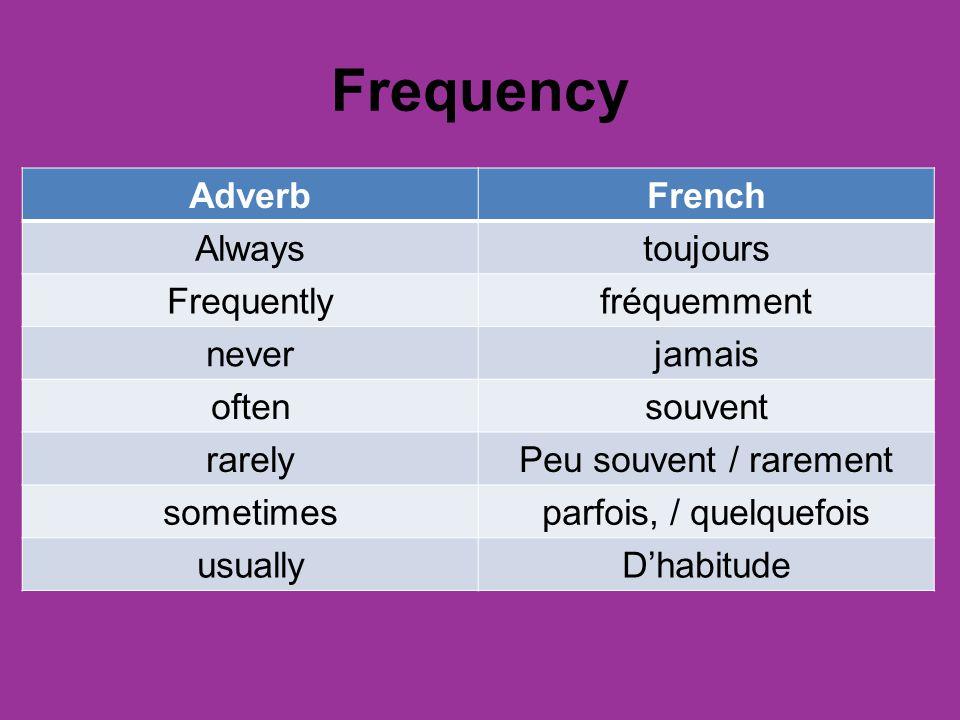 Frequency AdverbFrench Alwaystoujours Frequentlyfréquemment neverjamais oftensouvent rarelyPeu souvent / rarement sometimesparfois, / quelquefois usuallyDhabitude