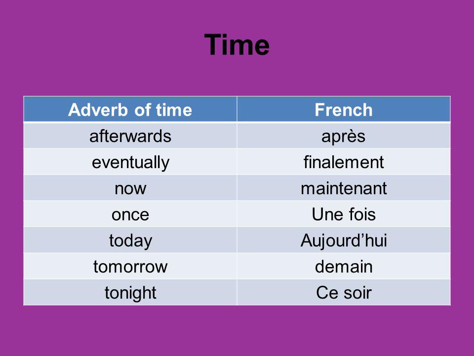 Time Adverb of timeFrench afterwardsaprès eventuallyfinalement nowmaintenant onceUne fois todayAujourdhui tomorrowdemain tonightCe soir