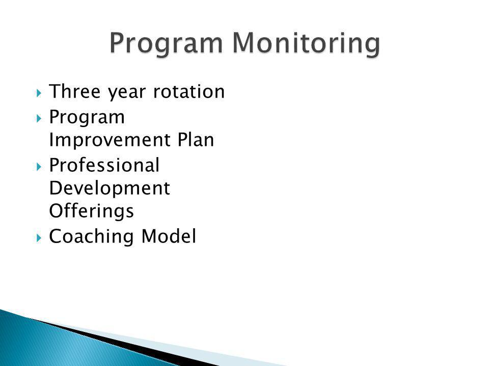Three year rotation Program Improvement Plan Professional Development Offerings Coaching Model