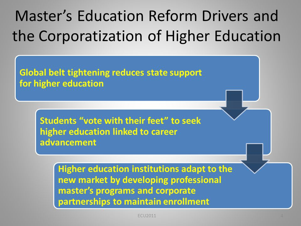 Masters Education Reform Drivers and the Corporatization of Higher Education ECU20114 Higher education institutions adapt to the new market by developing professional masters programs and corporate partnerships to maintain enrollment Students vote with their feet to seek higher education linked to career advancement Global belt tightening reduces state support for higher education