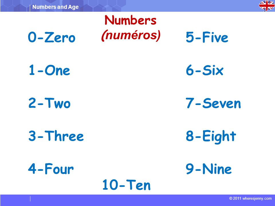 Numbers and Age © 2011 wheresjenny.com Numbers ( numéros) 11-Eleven 12-Twelve 13-Thirteen 14-Fourteen 15-Fifteen 16-Sixteen 17-Seventeen 18-Eighteen 19-Nineteen 20-Twenty