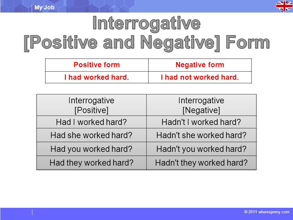 My Job © 2011 wheresjenny.com Positive formNegative form I had worked hard.I had not worked hard.