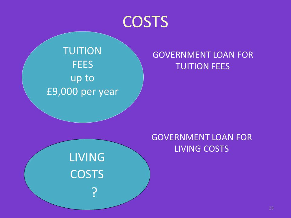 COSTS TUITION FEES up to £9,000 per year 26 LIVING COSTS ? GOVERNMENT LOAN FOR TUITION FEES GOVERNMENT LOAN FOR LIVING COSTS