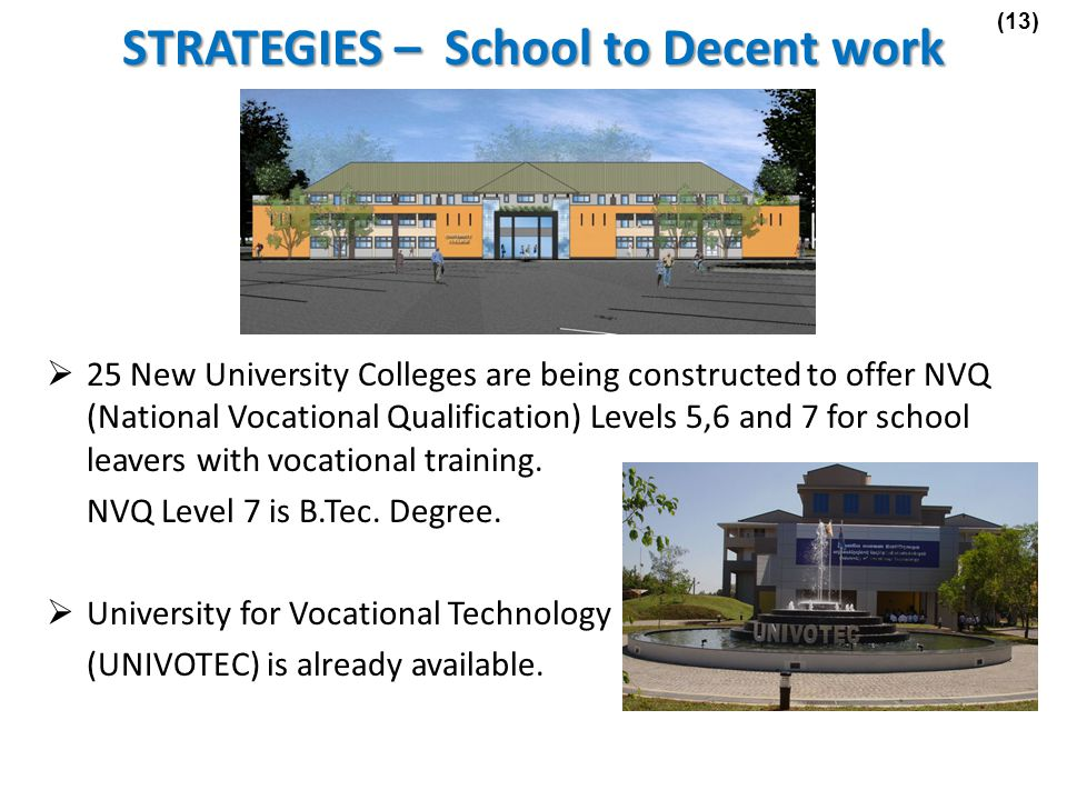 (13) STRATEGIES – School to Decent work 25 New University Colleges are being constructed to offer NVQ (National Vocational Qualification) Levels 5,6 and 7 for school leavers with vocational training.
