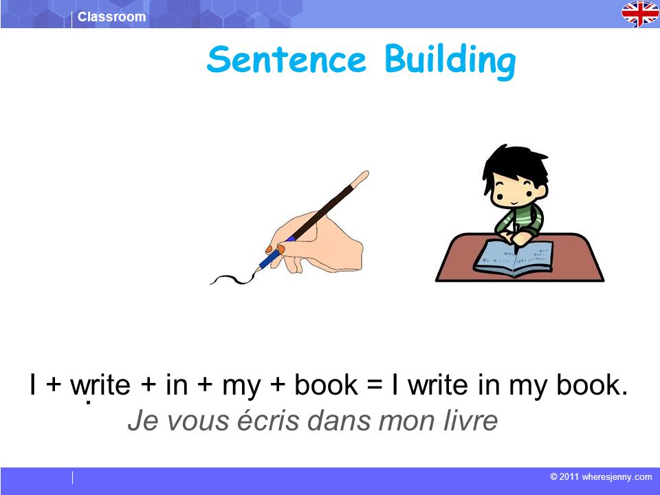 Classroom © 2011 wheresjenny.com. I + write + in + my + book = I write in my book. Je vous écris dans mon livre Sentence Building