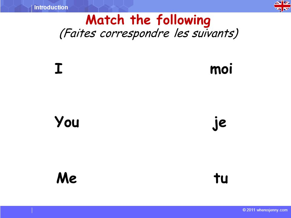 Introduction © 2011 wheresjenny.com moi je tu I You Me Match the following (Faites correspondre les suivants)