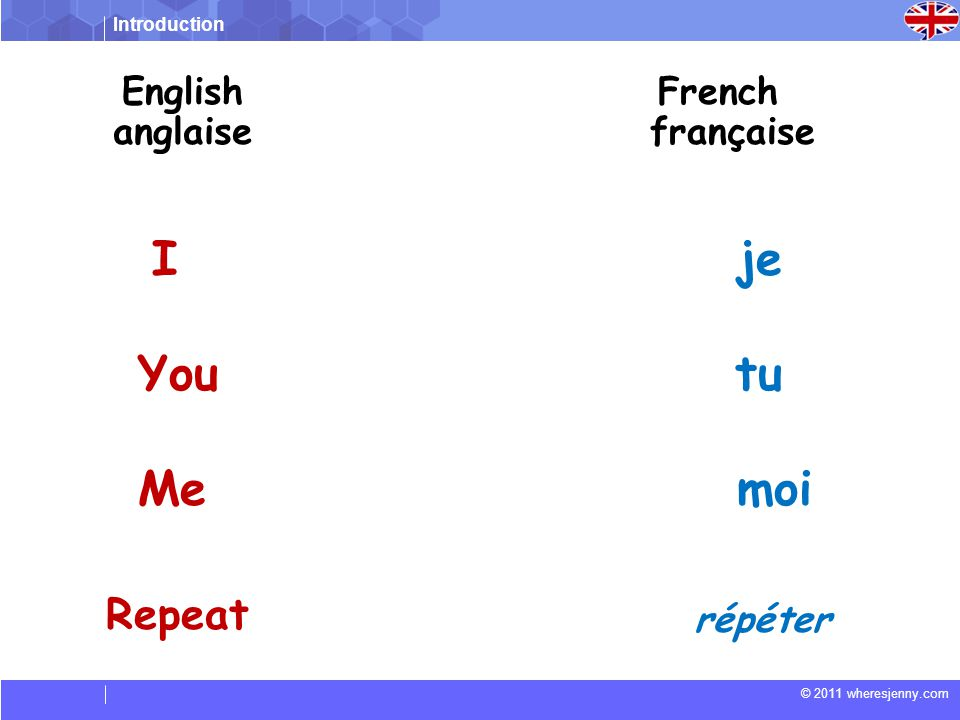 Introduction © 2011 wheresjenny.com I je You tu Me moi English anglaise French française Repeat répéter