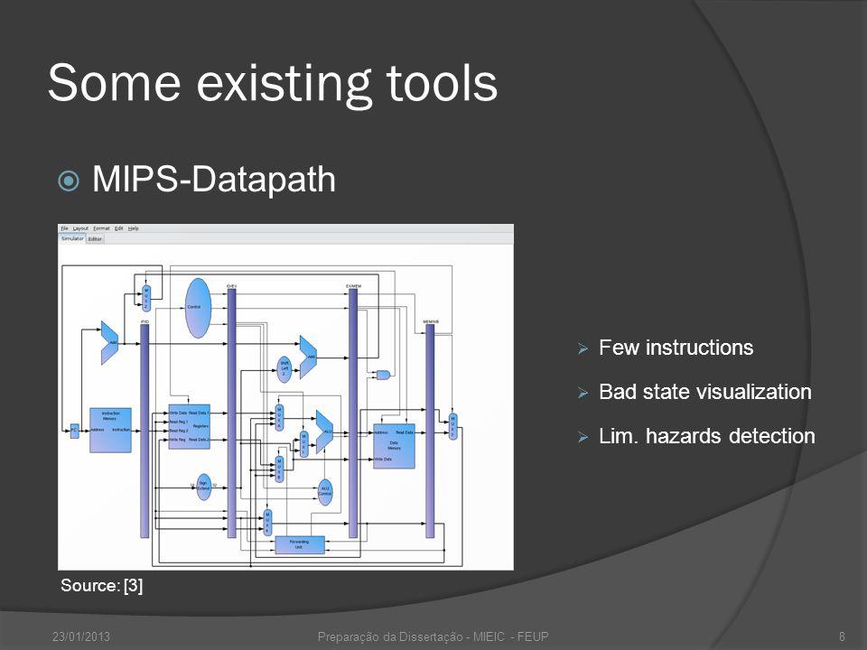 Some existing tools WebMIPS 23/01/2013Preparação da Dissertação - MIEIC - FEUP9 Source: [4] Static datapath Click for inputs/outputs