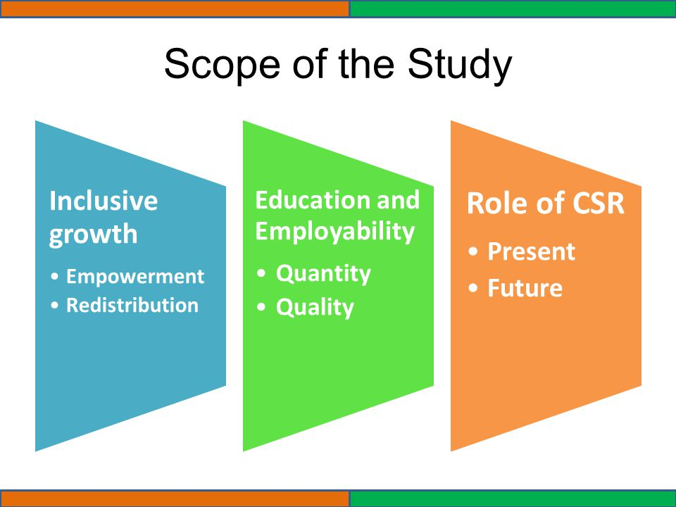 Scope of the Study Inclusive growth Empowerment Redistribution Education and Employability Quantity Quality Role of CSR Present Future