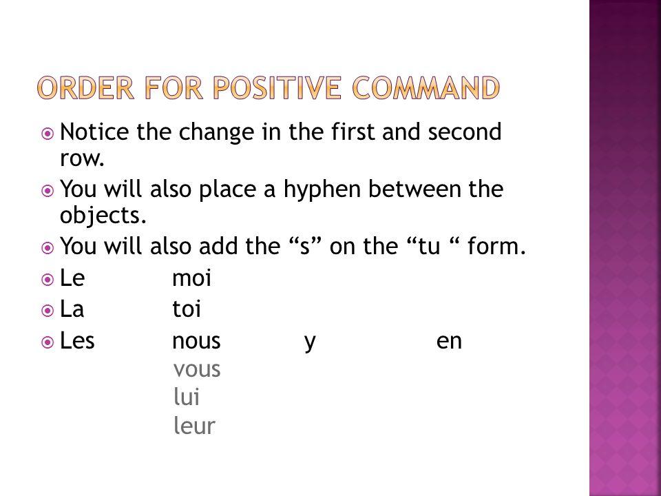 me lelui telaleur nouslesyen vous In negative commands, the order returns to normal.
