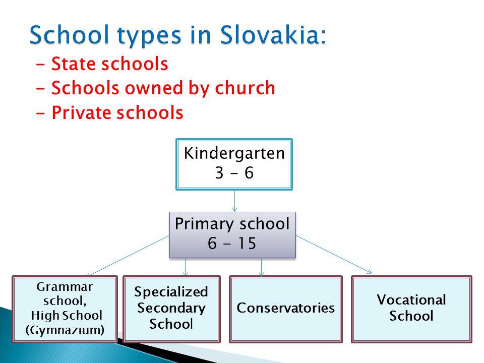 - Kindergartens or pre-school education (3-6 years) Education in Slovakia starts in kindergartens.