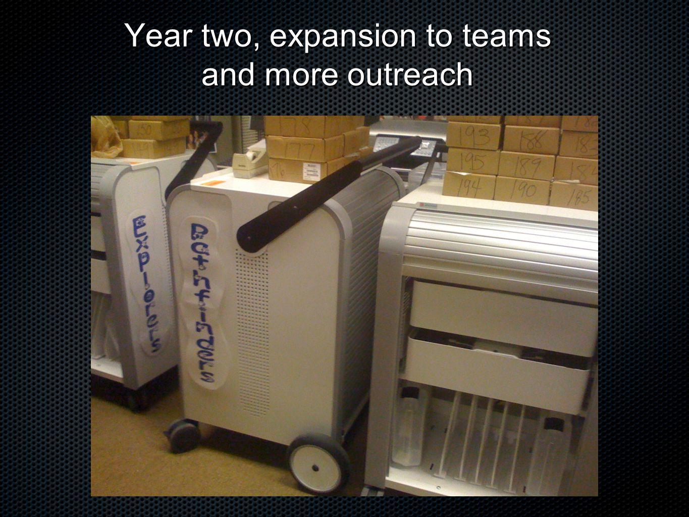 Year two, expansion to teams and more outreach