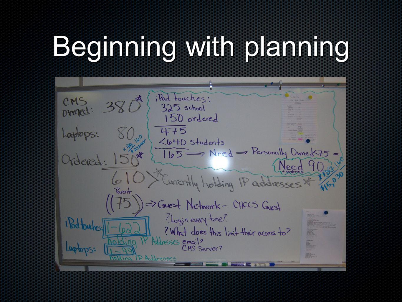 Beginning with planning