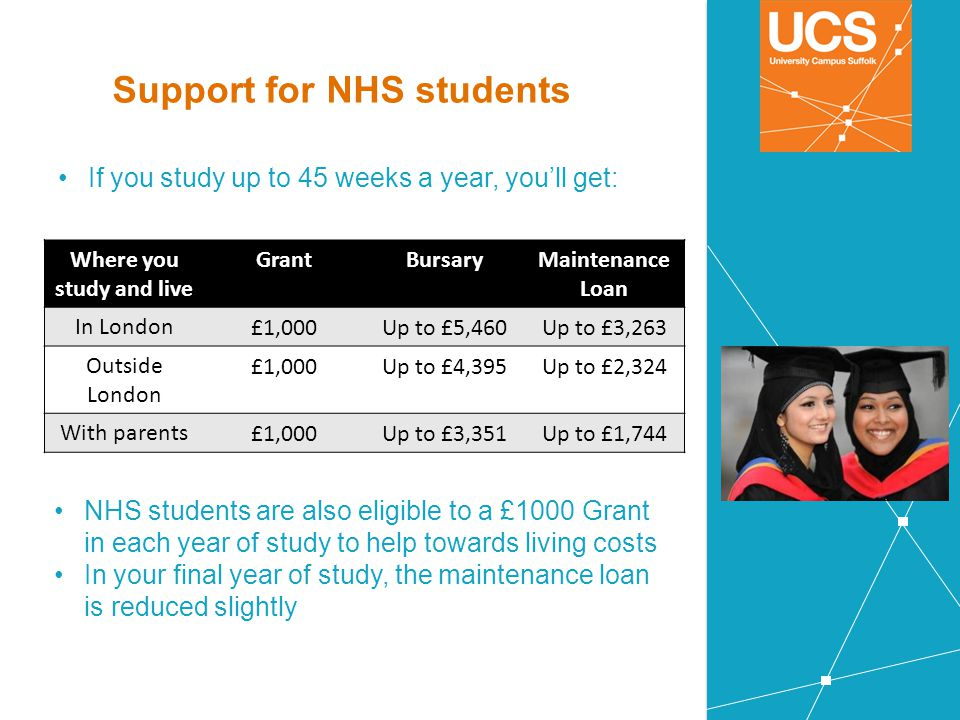 Support for NHS students NHS students are also eligible to a £1000 Grant in each year of study to help towards living costs In your final year of stud
