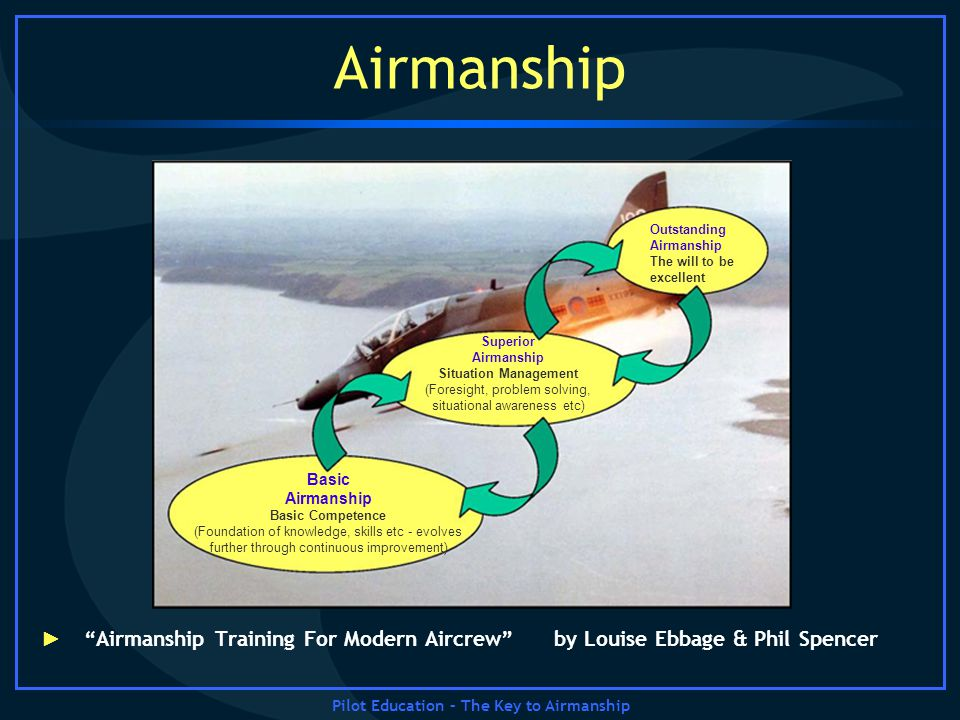 Pilot Education – The Key to Airmanship Airmanship Airmanship Training For Modern Aircrew by Louise Ebbage & Phil Spencer Basic Airmanship Basic Compe