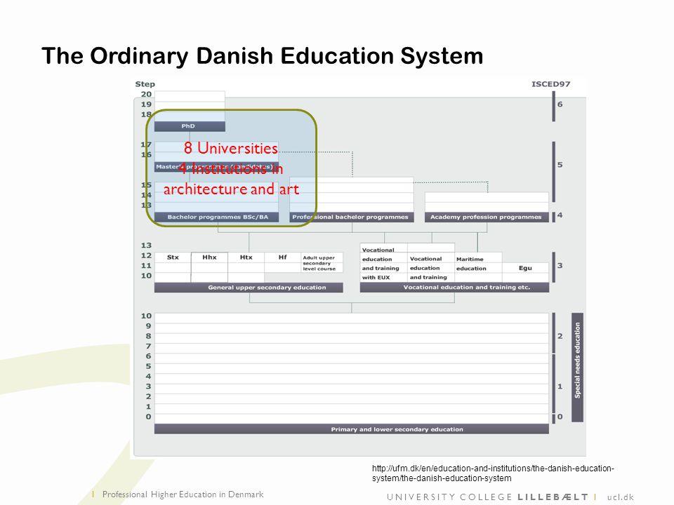 UNIVERSITY COLLEGE LILLEBÆLT I ucl.dk I Professional Higher Education in Denmark