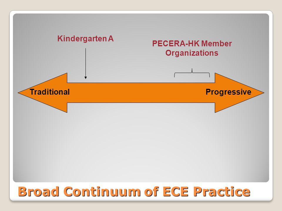 Broad Continuum of ECE Practice TraditionalProgressive Kindergarten A PECERA-HK Member Organizations