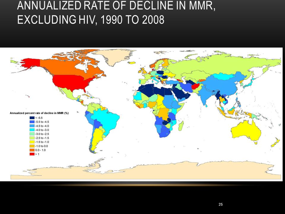 ANNUALIZED RATE OF DECLINE IN MMR, EXCLUDING HIV, 1990 TO 2008 25