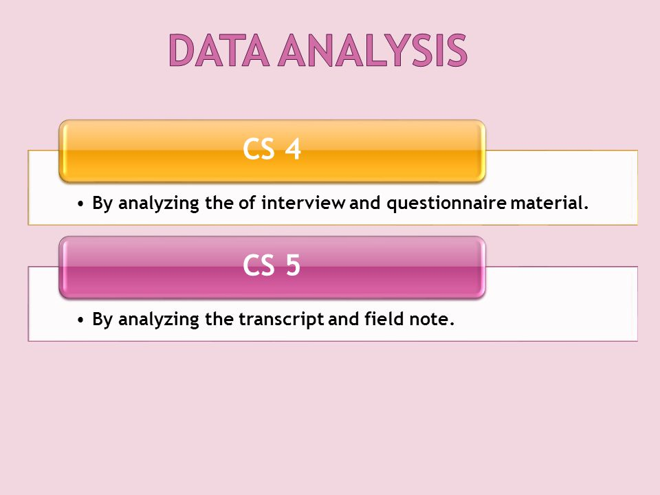 By analyzing the of interview and questionnaire material.