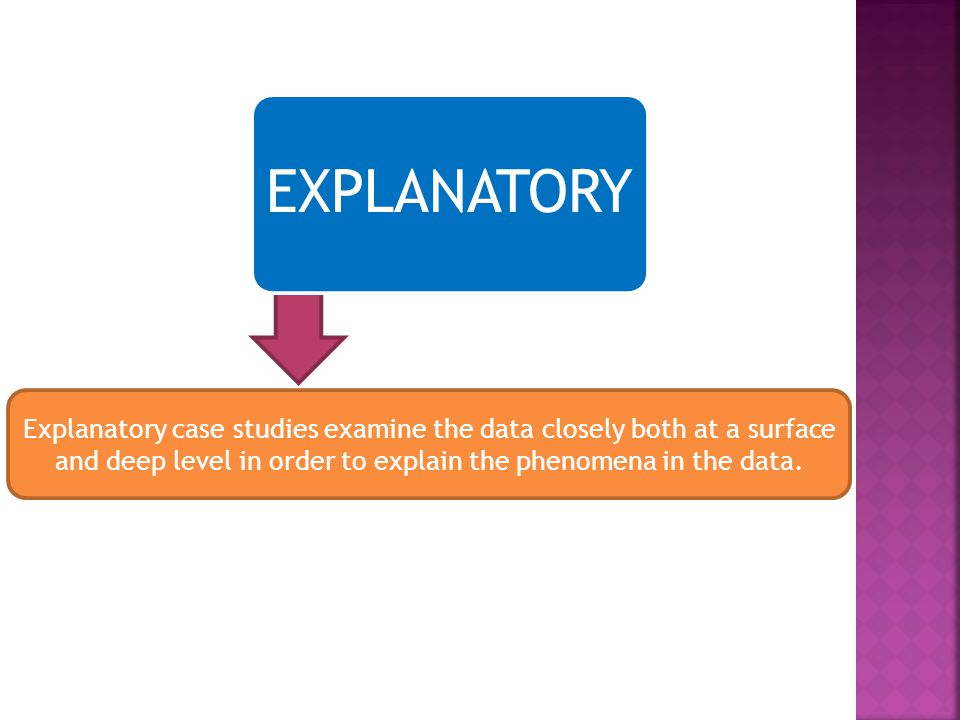 EXPLANATORY Explanatory case studies examine the data closely both at a surface and deep level in order to explain the phenomena in the data.