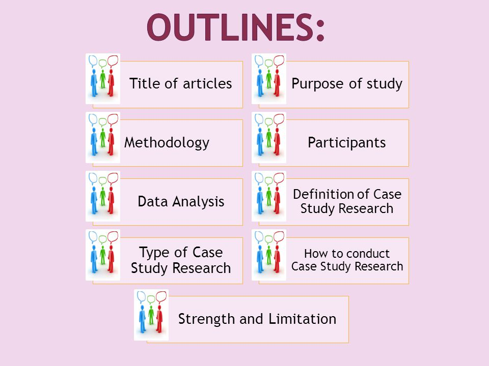 Title of articlesPurpose of study MethodologyParticipants Data Analysis Definition of Case Study Research Type of Case Study Research How to conduct Case Study Research Strength and Limitation