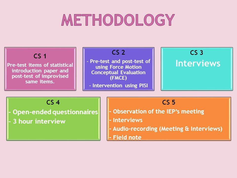 CS 1 Pre-test items of statistical introduction paper and post-test of improvised same items.
