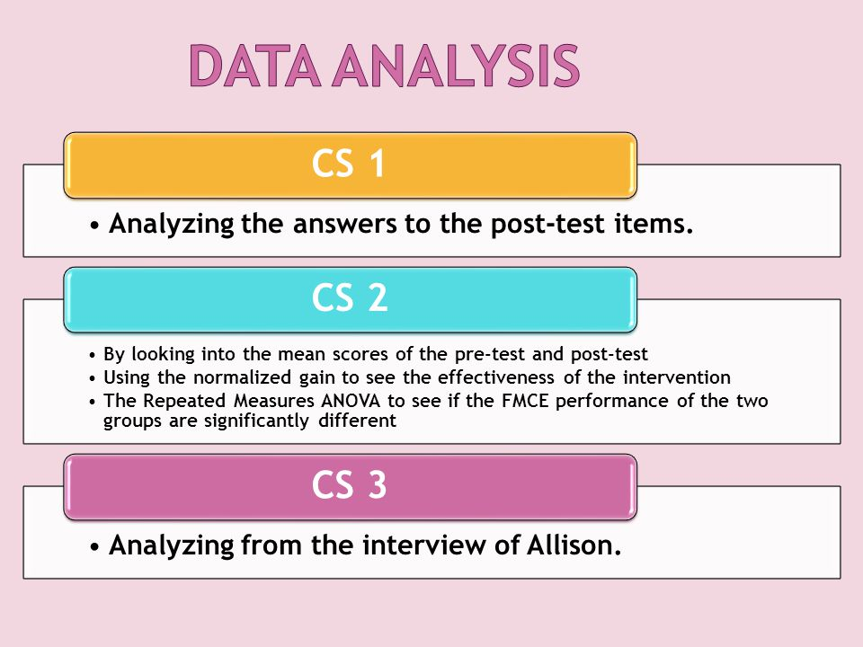 Analyzing the answers to the post-test items.