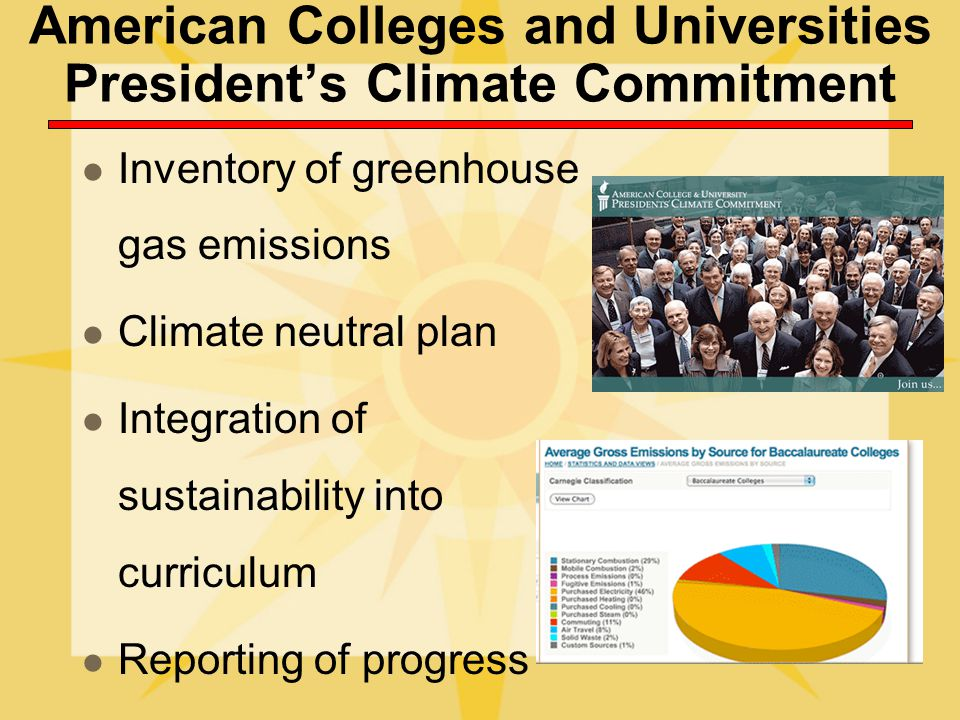 American Colleges and Universities Presidents Climate Commitment Inventory of greenhouse gas emissions Climate neutral plan Integration of sustainability into curriculum Reporting of progress