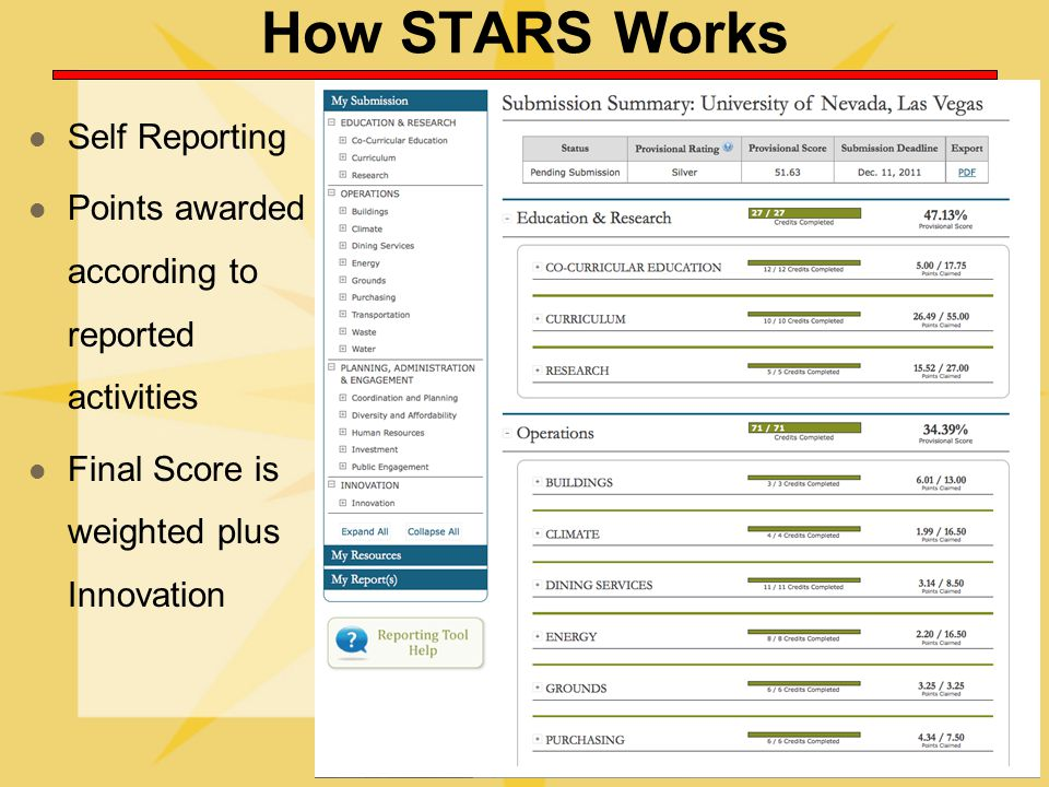 How STARS Works Self Reporting Points awarded according to reported activities Final Score is weighted plus Innovation