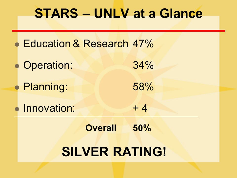 STARS – UNLV at a Glance Education & Research 47% Operation: 34% Planning:58% Innovation:+ 4 Overall50% SILVER RATING!