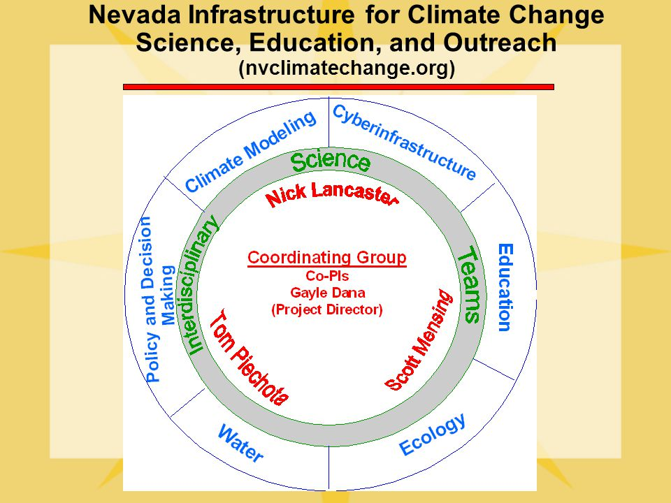 Nevada Infrastructure for Climate Change Science, Education, and Outreach (nvclimatechange.org)