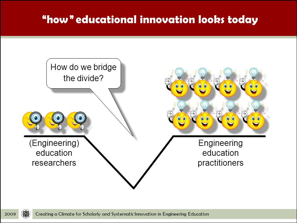 Creating a Climate for Scholarly and Systematic Innovation in Engineering Education2009 how educational innovation looks today (Engineering) education researchers Engineering education practitioners How do we bridge the divide
