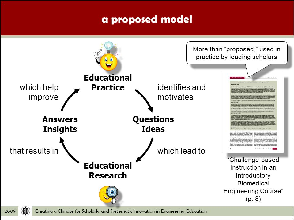 Creating a Climate for Scholarly and Systematic Innovation in Engineering Education2009 a proposed model identifies and motivates which lead tothat results in which help improve Answers Insights Educational Practice Questions Ideas Educational Research Challenge-based Instruction in an Introductory Biomedical Engineering Course (p.