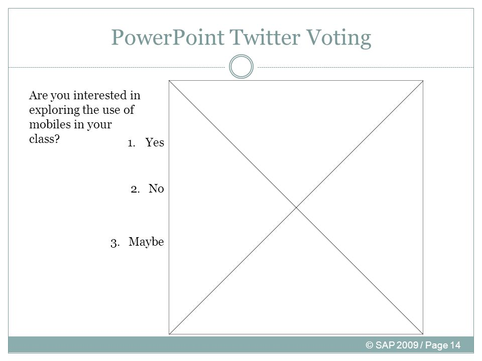 PowerPoint Twitter Voting © SAP 2009 / Page 14 1.Yes 2.No 3.Maybe Are you interested in exploring the use of mobiles in your class