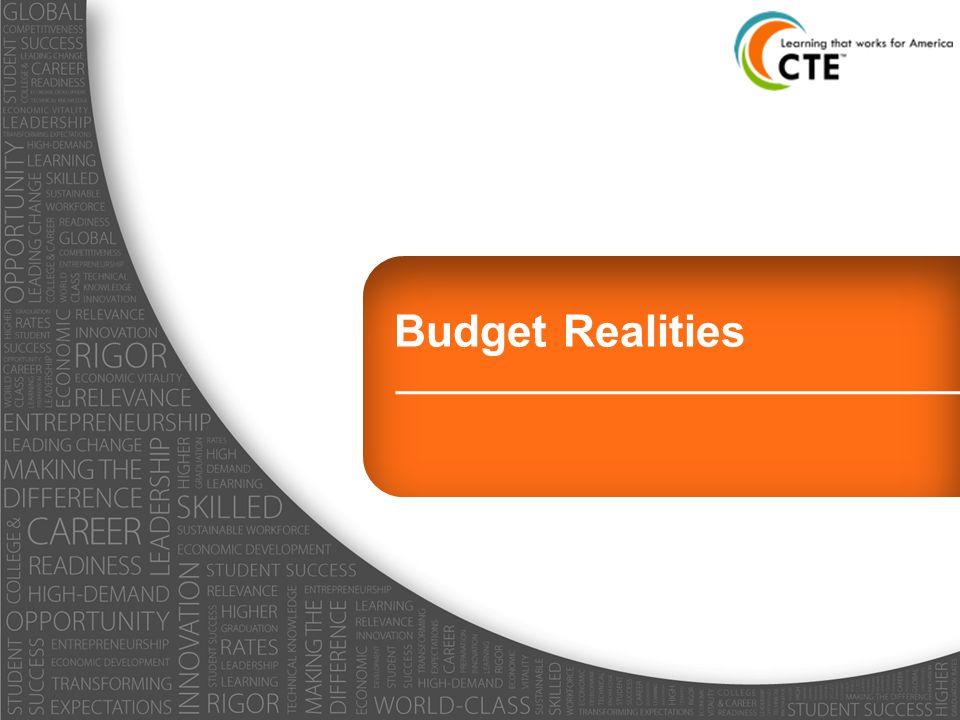 Budget Realities