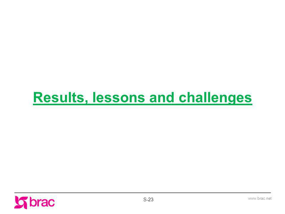 www.brac.net Results, lessons and challenges S-23