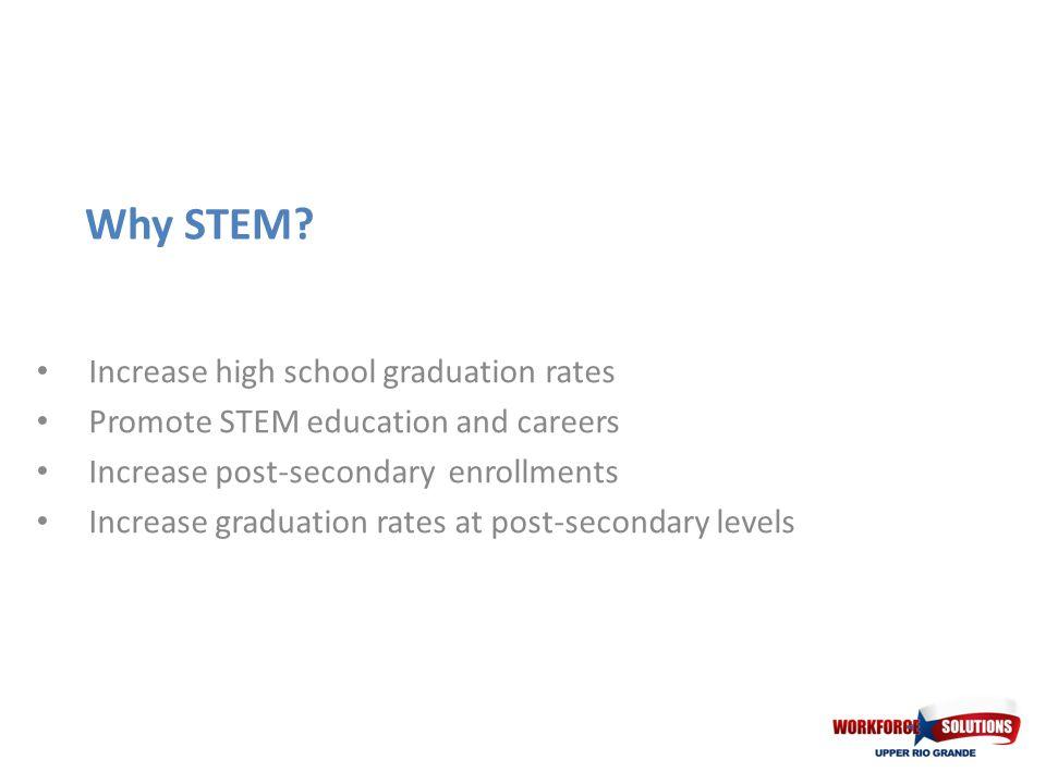 Why STEM.