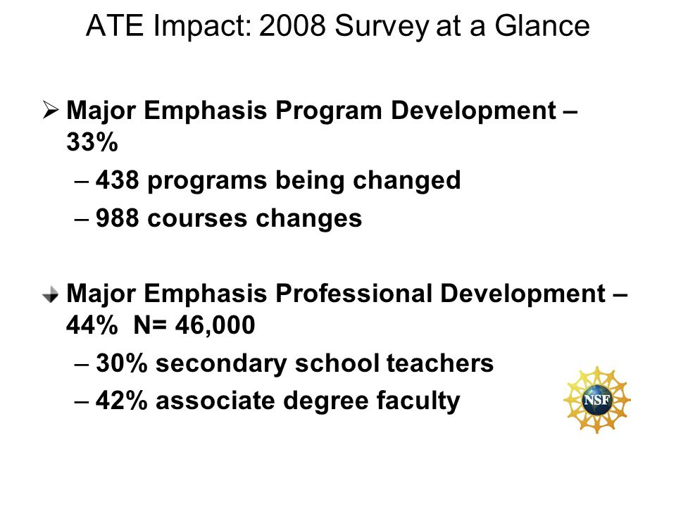 ATE Impact: 2008 Survey at a Glance Major Emphasis Program Development – 33% –438 programs being changed –988 courses changes Major Emphasis Professional Development – 44% N= 46,000 –30% secondary school teachers –42% associate degree faculty