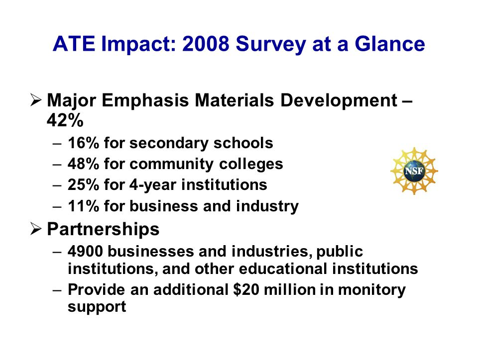 ATE Impact: 2008 Survey at a Glance Major Emphasis Materials Development – 42% –16% for secondary schools –48% for community colleges –25% for 4-year institutions –11% for business and industry Partnerships –4900 businesses and industries, public institutions, and other educational institutions –Provide an additional $20 million in monitory support