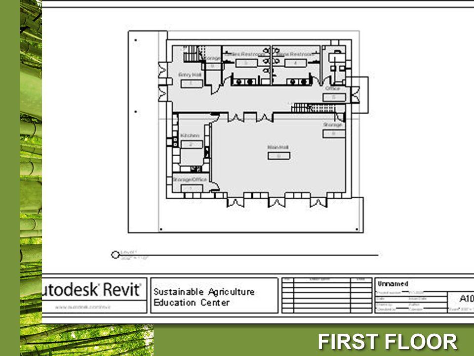 FIRST FLOOR FIRST FLOOR