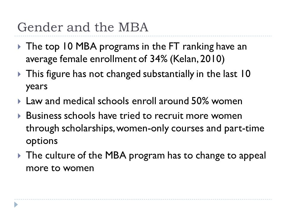 Gender and the MBA The top 10 MBA programs in the FT ranking have an average female enrollment of 34% (Kelan, 2010) This figure has not changed substantially in the last 10 years Law and medical schools enroll around 50% women Business schools have tried to recruit more women through scholarships, women-only courses and part-time options The culture of the MBA program has to change to appeal more to women