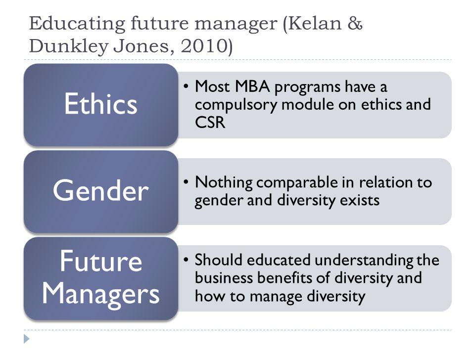 Educating future manager (Kelan & Dunkley Jones, 2010)
