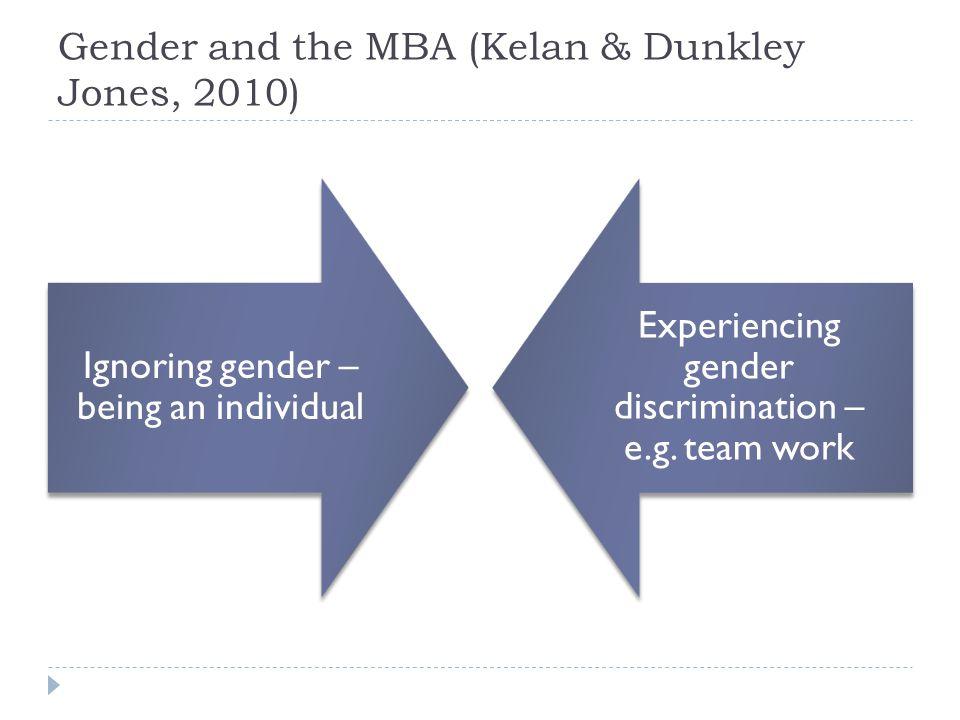 Gender and the MBA (Kelan & Dunkley Jones, 2010)