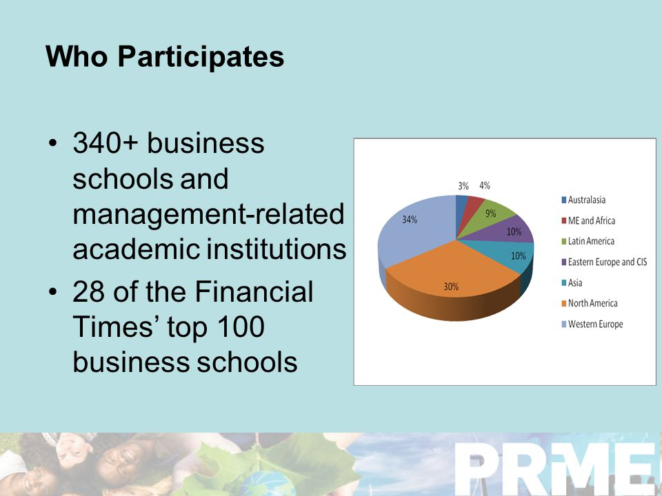 Who Participates 340+ business schools and management-related academic institutions 28 of the Financial Times top 100 business schools