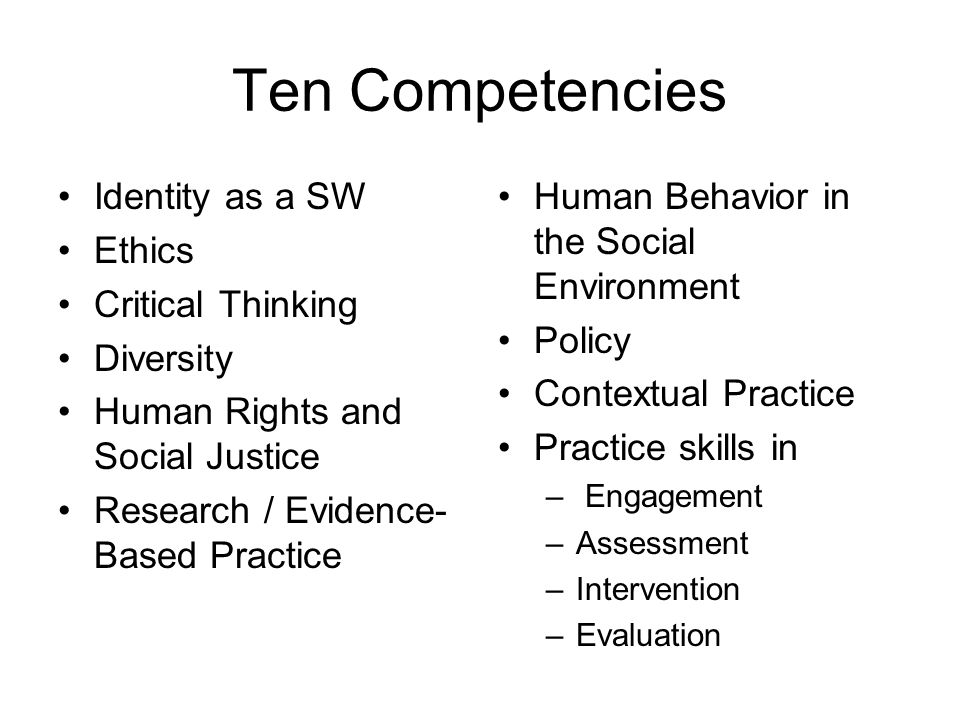 Ten Competencies Identity as a SW Ethics Critical Thinking Diversity Human Rights and Social Justice Research / Evidence- Based Practice Human Behavio